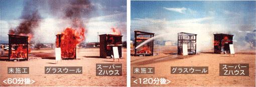 防火性能実験風景