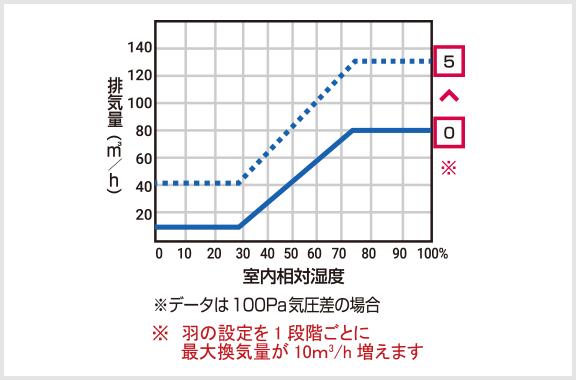 排気口 BXC