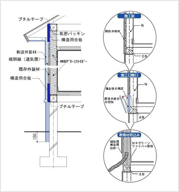 耐震改修とセットで断熱リフォーム